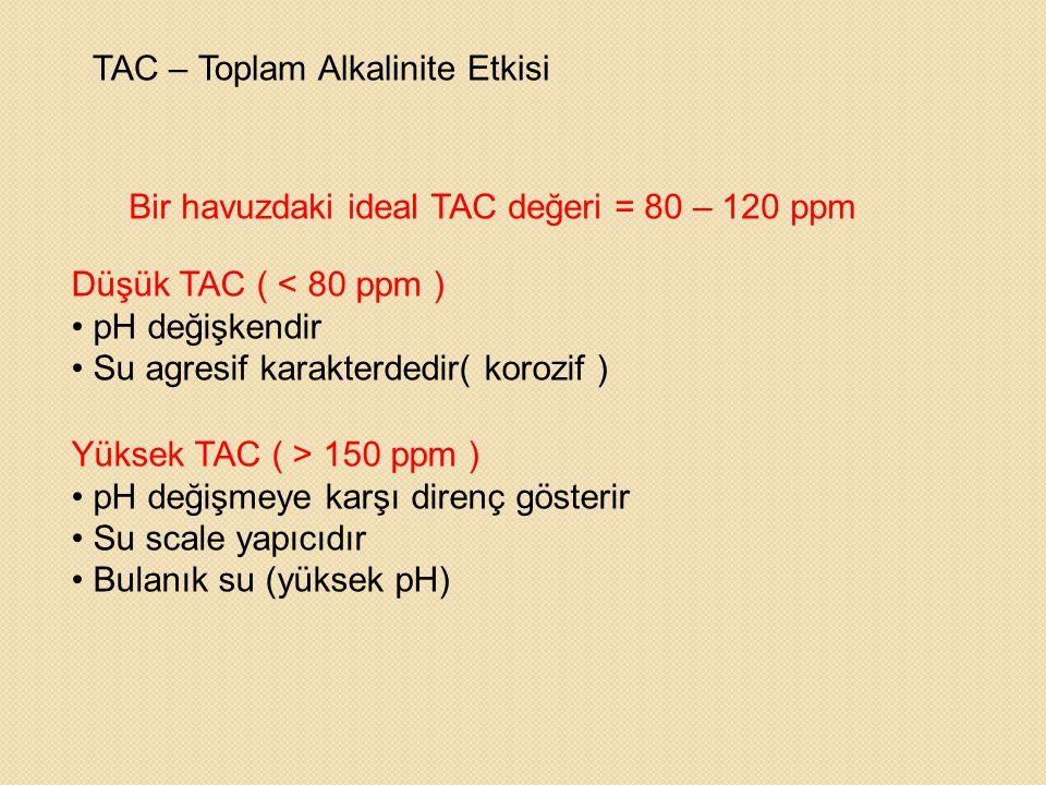TAC – Toplam Alkalinite Etkisi Bir havuzdaki ideal TAC değeri = 80 – 120 ppm Düşük TAC ( < 80 ppm ) • pH değişkendir • Su agresif karakterdedir( koroz