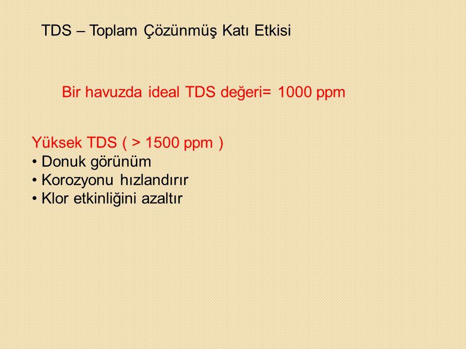 TDS – Toplam Çözünmüş Katı Etkisi Bir havuzda ideal TDS değeri= 1000 ppm Yüksek TDS ( > 1500 ppm ) • Donuk görünüm • Korozyonu hızlandırır • Klor etki
