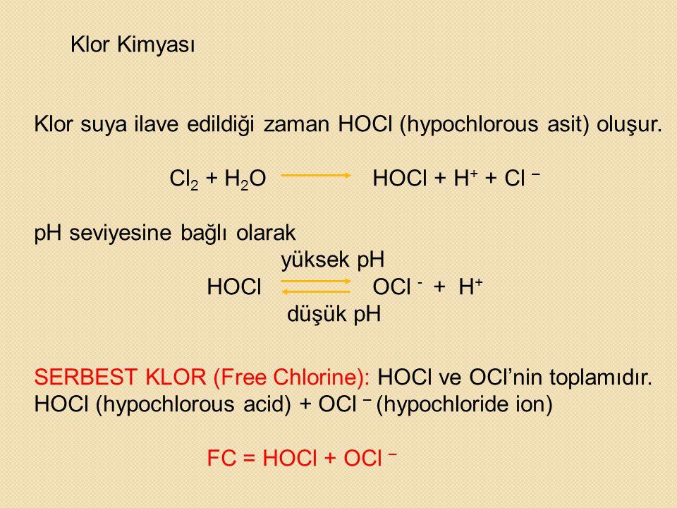Klor Kimyası Klor suya ilave edildiği zaman HOCl (hypochlorous asit) oluşur. Cl 2 + H 2 O HOCl + H + + Cl – pH seviyesine bağlı olarak yüksek pH HOCl