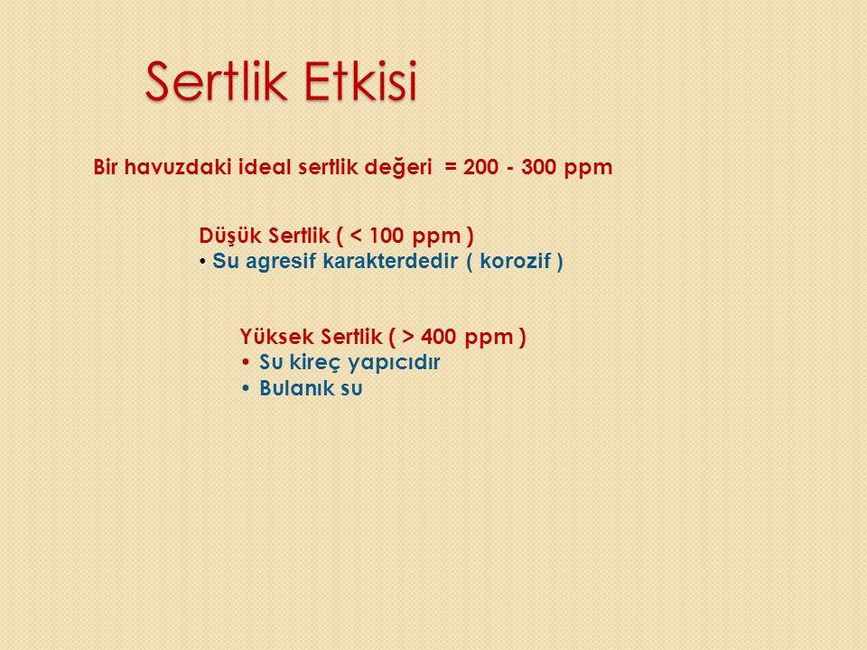 Bir havuzdaki ideal sertlik değeri = 200 - 300 ppm Düşük Sertlik ( < 100 ppm ) • Su agresif karakterdedir ( korozif ) Yüksek Sertlik ( > 400 ppm ) • S