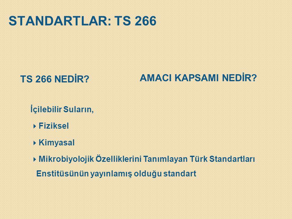 STANDARTLAR: TS 266 İçilebilir Suların,  Fiziksel  Kimyasal  Mikrobiyolojik Özelliklerini Tanımlayan Türk Standartları Enstitüsünün yayınlamış oldu