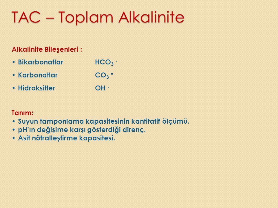 Alkalinite Bileşenleri : • BikarbonatlarHCO 3 - • KarbonatlarCO 3 = • HidroksitlerOH - Tanım: • Suyun tamponlama kapasitesinin kantitatif ölçümü. • pH