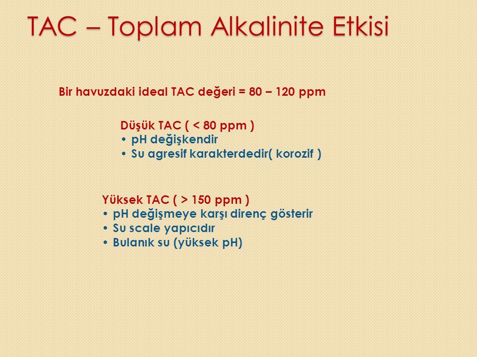 Bir havuzdaki ideal TAC değeri = 80 – 120 ppm Düşük TAC ( < 80 ppm ) • pH değişkendir • Su agresif karakterdedir( korozif ) Yüksek TAC ( > 150 ppm ) •