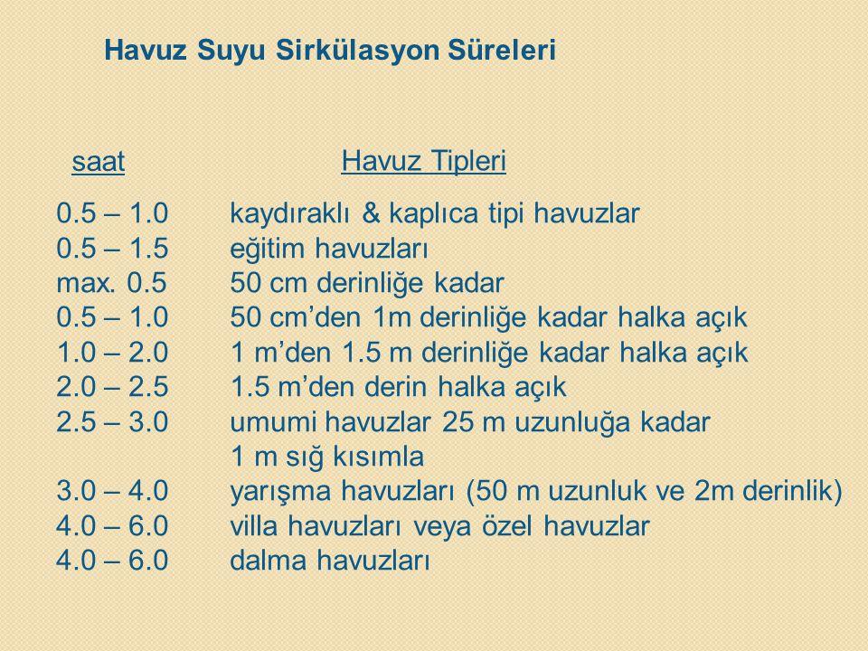 Havuz Suyu Sirkülasyon Süreleri saat Havuz Tipleri 0.5 – 1.0kaydıraklı & kaplıca tipi havuzlar 0.5 – 1.5 eğitim havuzları max. 0.550 cm derinliğe kada