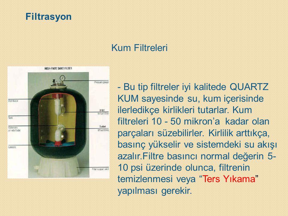 Filtrasyon Kum Filtreleri - Bu tip filtreler iyi kalitede QUARTZ KUM sayesinde su, kum içerisinde ilerledikçe kirlikleri tutarlar. Kum filtreleri 10 -
