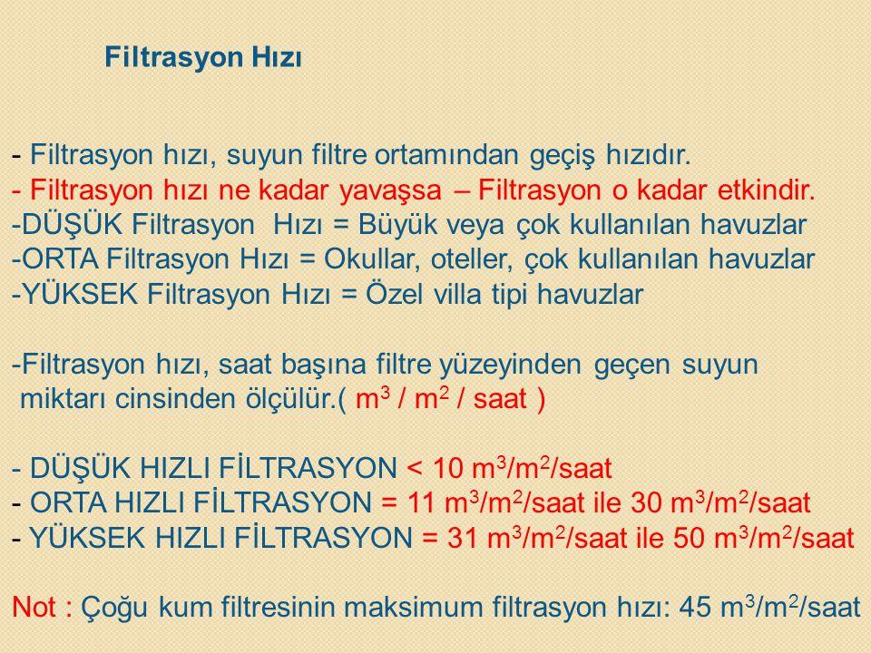 Filtrasyon Hızı - Filtrasyon hızı, suyun filtre ortamından geçiş hızıdır. - Filtrasyon hızı ne kadar yavaşsa – Filtrasyon o kadar etkindir. -DÜŞÜK Fil