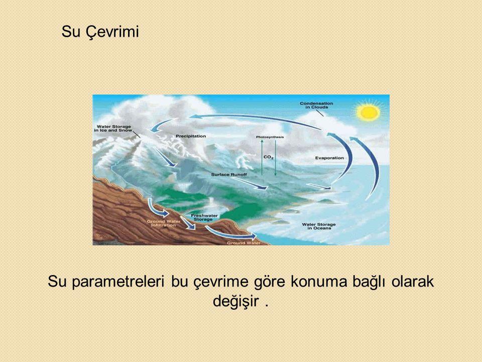 Su Çevrimi Su parametreleri bu çevrime göre konuma bağlı olarak değişir.