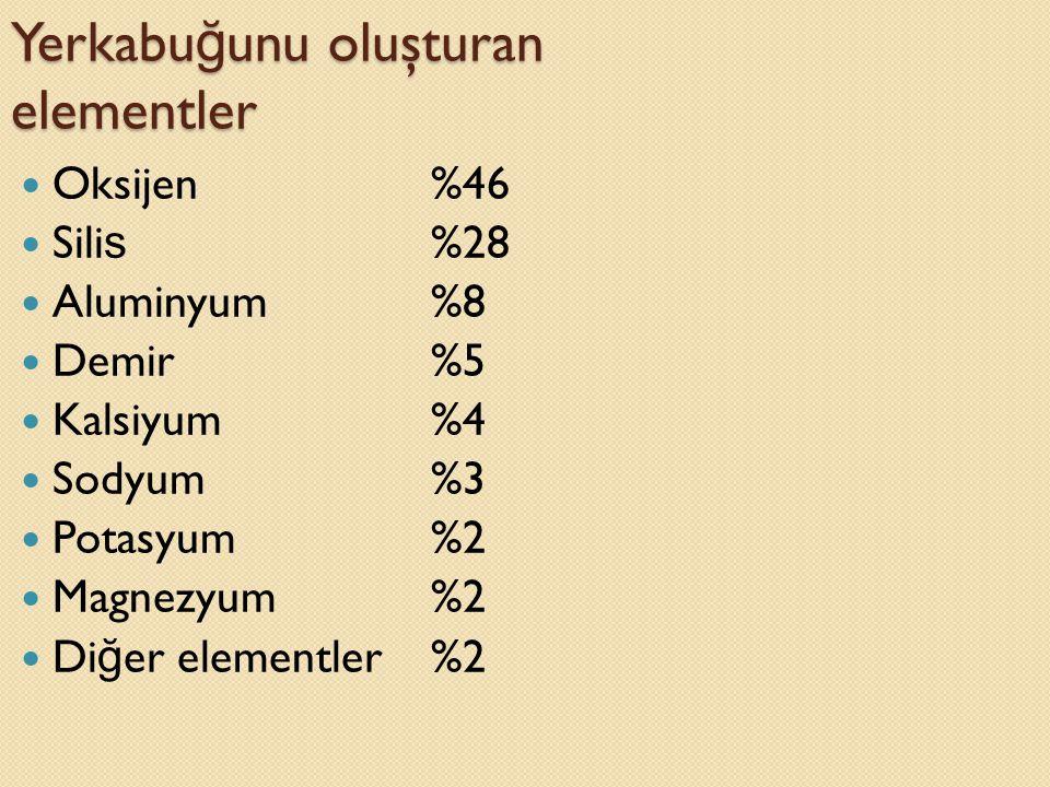 Yerkabu ğ unu oluşturan elementler  Oksijen%46  Sili s %28  Aluminyum%8  Demir%5  Kalsiyum%4  Sodyum%3  Potasyum%2  Magnezyum%2  Di ğ er elem