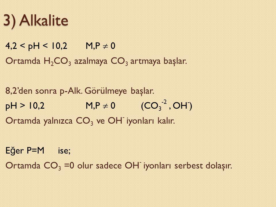 3) Alkalite 4,2 < pH < 10,2M,P  0 Ortamda H 2 CO 3 azalmaya CO 3 artmaya başlar. 8,2'den sonra p-Alk. Görülmeye başlar. pH > 10,2 M,P  0 (CO 3 -2, O