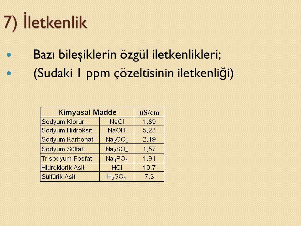 7) İ letkenlik  Bazı bileşiklerin özgül iletkenlikleri;  (Sudaki 1 ppm çözeltisinin iletkenli ğ i)