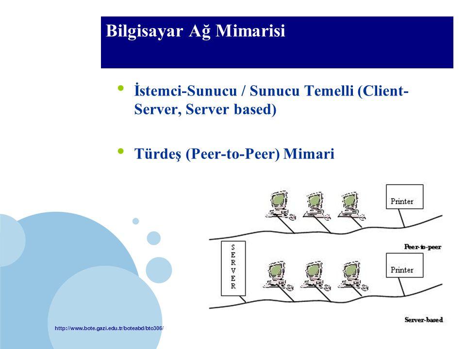 http://www.bote.gazi.edu.tr/boteabd/bto306/ BTÖ 306 Bilgisayar Ağ Mimarisi • İstemci-Sunucu / Sunucu Temelli (Client- Server, Server based) • Türdeş (