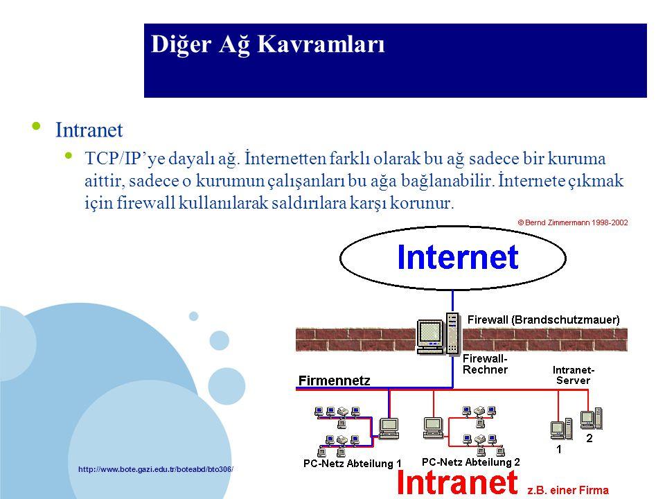http://www.bote.gazi.edu.tr/boteabd/bto306/ BTÖ 306 Diğer Ağ Kavramları • Intranet • TCP/IP'ye dayalı ağ. İnternetten farklı olarak bu ağ sadece bir k
