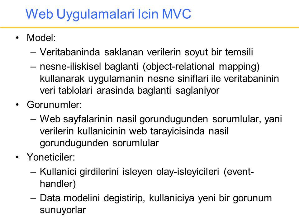 Web Uygulamalari Icin MVC •Model: –Veritabaninda saklanan verilerin soyut bir temsili –nesne-iliskisel baglanti (object-relational mapping) kullanarak