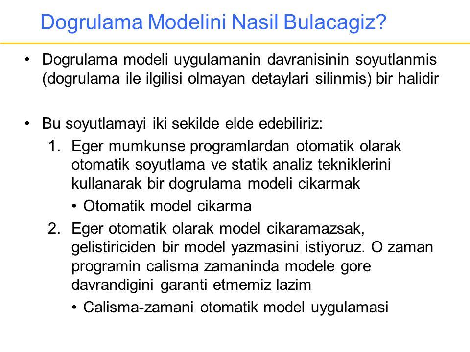 Dogrulama Modelini Nasil Bulacagiz? •Dogrulama modeli uygulamanin davranisinin soyutlanmis (dogrulama ile ilgilisi olmayan detaylari silinmis) bir hal