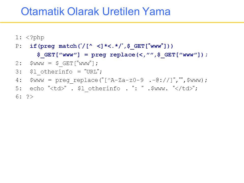 """Otamatik Olarak Uretilen Yama 1: <?php P: if(preg match('/[^ <]*<.*/',$_GET[""""www""""])) $_GET[""""www""""] = preg replace(<,"""""""",$_GET[""""www""""]); 2: $www = $_GET["""""""