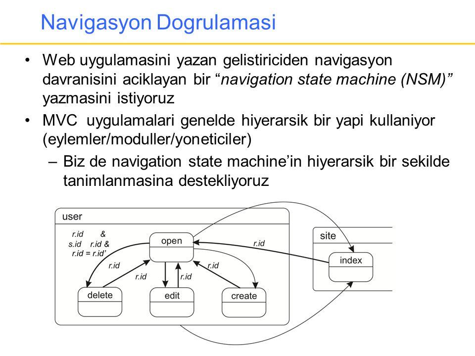 """Navigasyon Dogrulamasi •Web uygulamasini yazan gelistiriciden navigasyon davranisini aciklayan bir """"navigation state machine (NSM)"""" yazmasini istiyoru"""