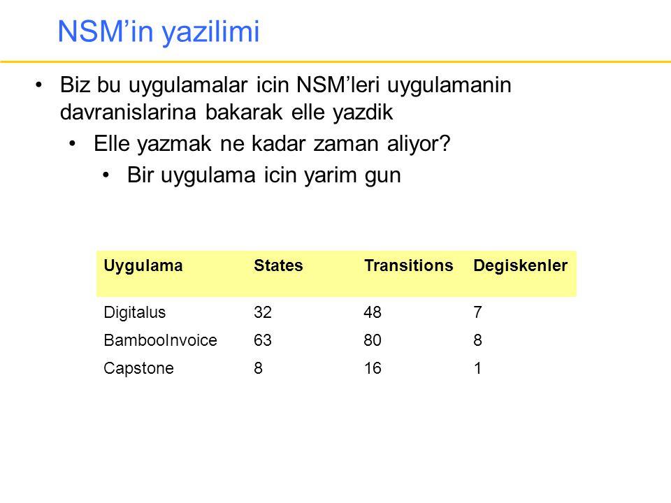 NSM'in yazilimi •Biz bu uygulamalar icin NSM'leri uygulamanin davranislarina bakarak elle yazdik •Elle yazmak ne kadar zaman aliyor? •Bir uygulama ici