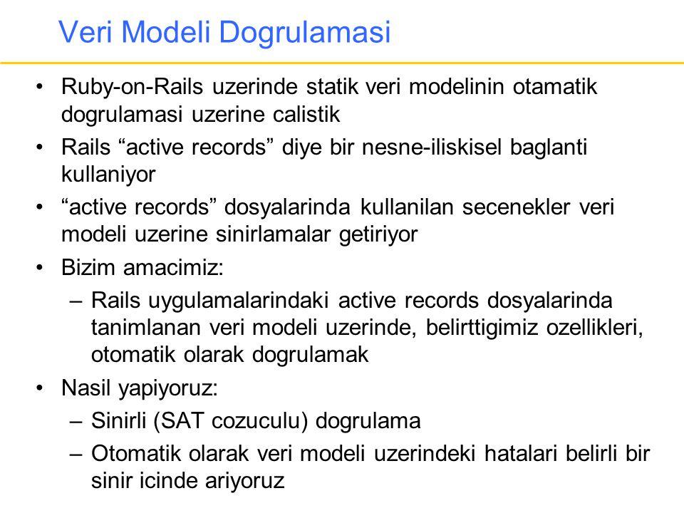 """Veri Modeli Dogrulamasi •Ruby-on-Rails uzerinde statik veri modelinin otamatik dogrulamasi uzerine calistik •Rails """"active records"""" diye bir nesne-ili"""