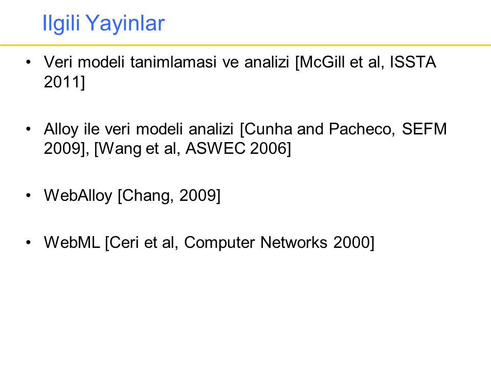 Ilgili Yayinlar •Veri modeli tanimlamasi ve analizi [McGill et al, ISSTA 2011] •Alloy ile veri modeli analizi [Cunha and Pacheco, SEFM 2009], [Wang et