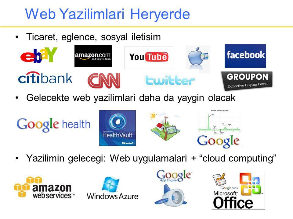"""Web Yazilimlari Heryerde •Ticaret, eglence, sosyal iletisim •Gelecekte web yazilimlari daha da yaygin olacak •Yazilimin gelecegi: Web uygulamalari + """""""