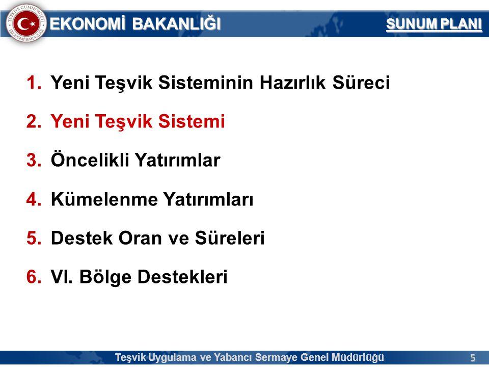 46 EKONOMİ BAKANLIĞI Teşvik Uygulama ve Yabancı Sermaye Genel Müdürlüğü FAİZ DESTEĞİ 5.
