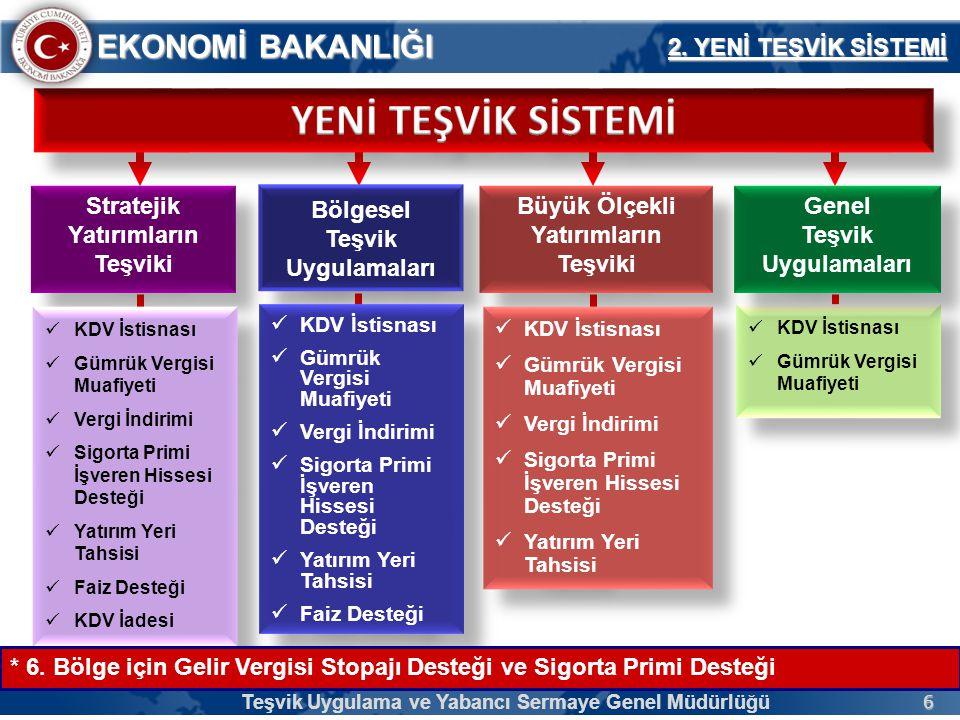 17 EKONOMİ BAKANLIĞI  Genel Teşvik Sistemi'nde asgari sabit yatırım tutarı;  I.