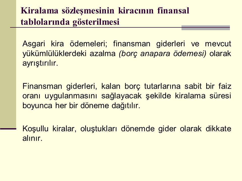 Kiralama sözleşmesinin kiracının finansal tablolarında gösterilmesi Asgari kira ödemeleri; finansman giderleri ve mevcut yükümlülüklerdeki azalma (bor
