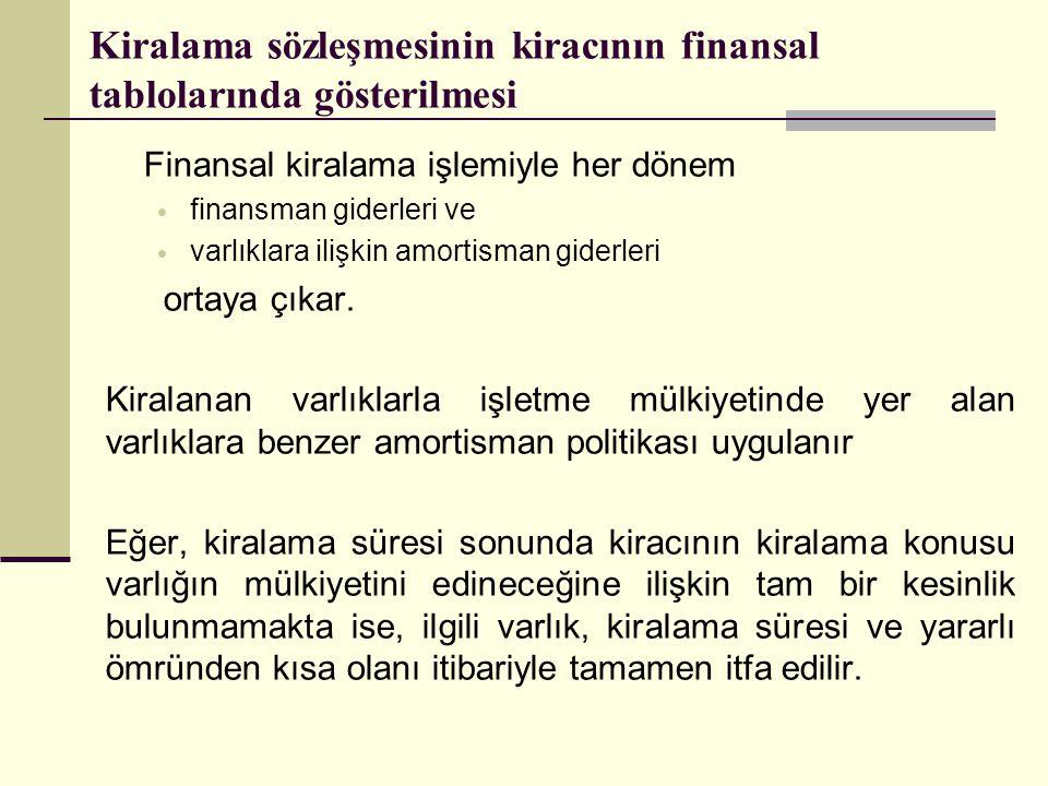 Kiralama sözleşmesinin kiracının finansal tablolarında gösterilmesi Finansal kiralama işlemiyle her dönem  finansman giderleri ve  varlıklara ilişki