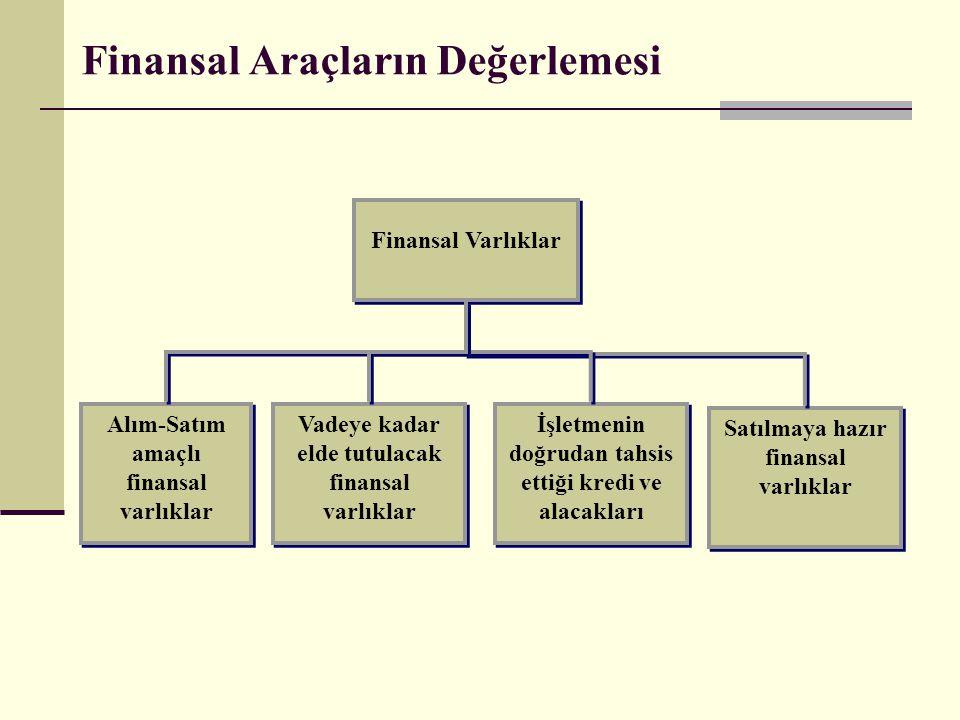 Finansal Varlıklar Alım-Satım amaçlı finansal varlıklar Vadeye kadar elde tutulacak finansal varlıklar İşletmenin doğrudan tahsis ettiği kredi ve alac