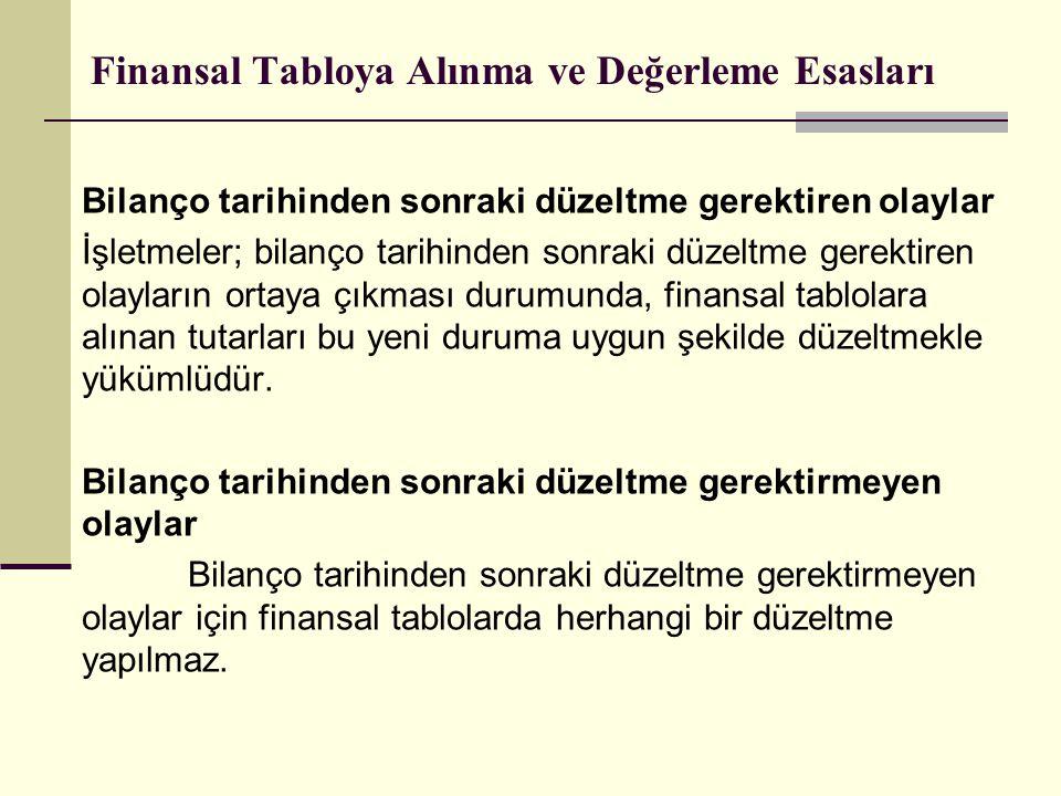 Finansal Tabloya Alınma ve Değerleme Esasları Bilanço tarihinden sonraki düzeltme gerektiren olaylar İşletmeler; bilanço tarihinden sonraki düzeltme g