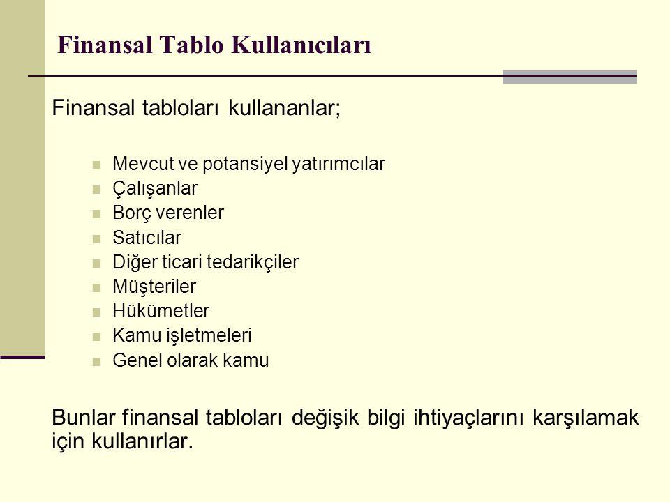 Açıklama Finansal tablolarda aşağıdaki açıklamalar yapılır: (a) Borçlanma maliyetlerine ilişkin uygulanan muhasebe politikaları, (b) İlgili dönem boyunca aktifleştirilen borçlanma maliyetlerinin tutarı, (c) Aktifleştirilebilecek borçlanma maliyetleri tutarının belirlenmesinde kullanılan aktifleştirme oranı.