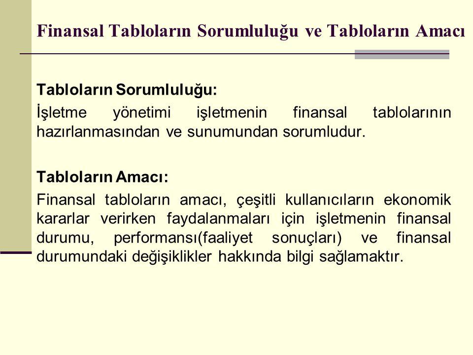 TMS 33 Hisse Başına Kar Prof. Dr. Serdar ÖZKAN İzmir Ekonomi Üniversitesi