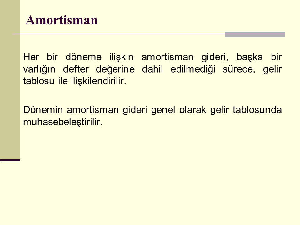 Amortisman Her bir döneme ilişkin amortisman gideri, başka bir varlığın defter değerine dahil edilmediği sürece, gelir tablosu ile ilişkilendirilir. D