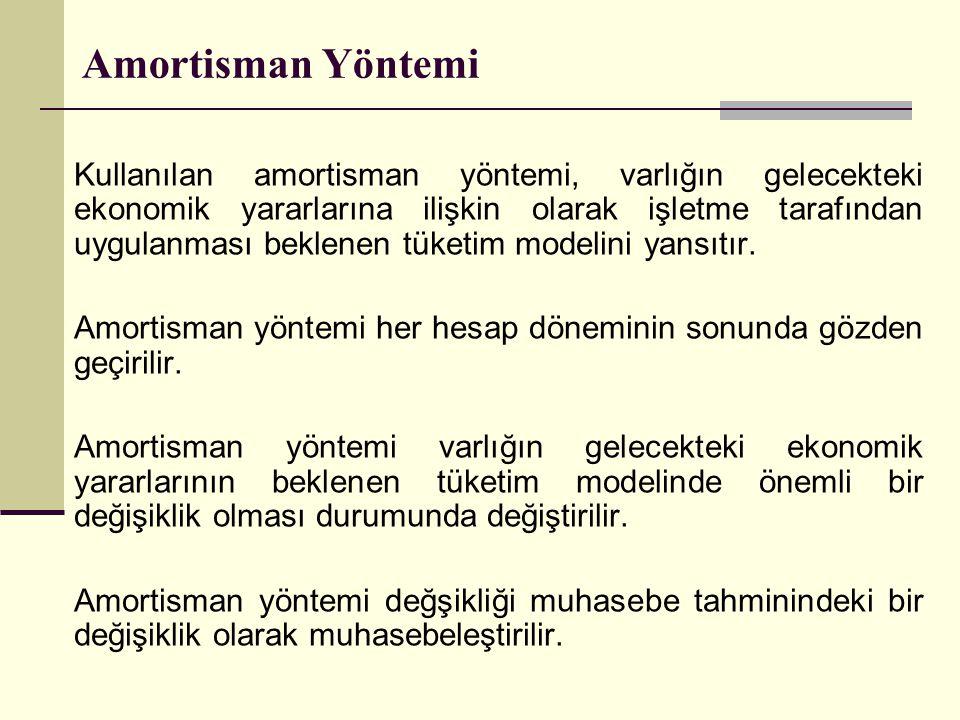 Amortisman Yöntemi Kullanılan amortisman yöntemi, varlığın gelecekteki ekonomik yararlarına ilişkin olarak işletme tarafından uygulanması beklenen tük