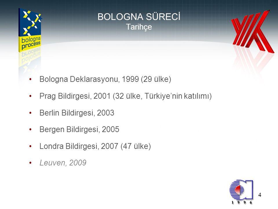 4 BOLOGNA SÜRECİ Tarihçe •Bologna Deklarasyonu, 1999 (29 ülke) •Prag Bildirgesi, 2001 (32 ülke, Türkiye'nin katılımı) •Berlin Bildirgesi, 2003 •Bergen Bildirgesi, 2005 •Londra Bildirgesi, 2007 (47 ülke) •Leuven, 2009