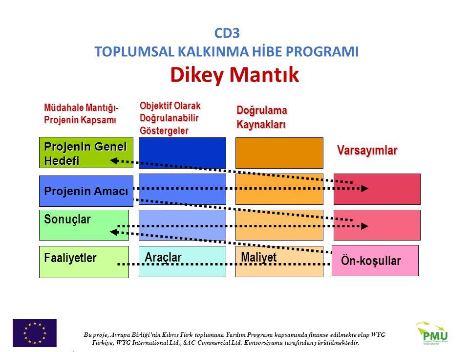 Bu proje, Avrupa Birliği'nin Kıbrıs Türk toplumuna Yardım Programı kapsamında finanse edilmekte olup WYG Türkiye, WYG International Ltd., SAC Commercial Ltd.