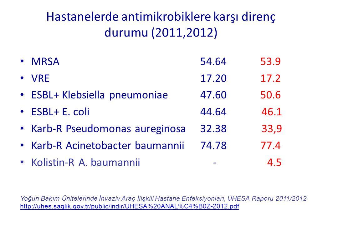 Hastanelerde antimikrobiklere karşı direnç durumu (2011,2012) • MRSA54.6453.9 • VRE17.2017.2 • ESBL+ Klebsiella pneumoniae47.6050.6 • ESBL+ E. coli44.
