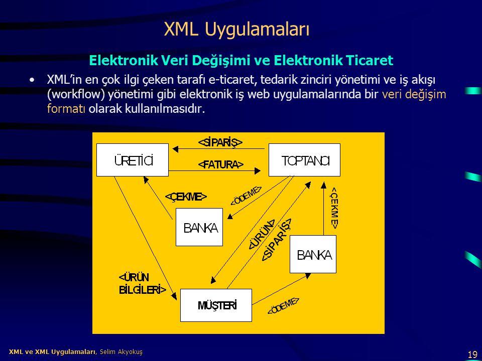 19 XML ve XML Uygulamaları, Selim Akyokuş XML ve XML Uygulamaları, Selim Akyokuş XML Uygulamaları Elektronik Veri Değişimi ve Elektronik Ticaret •XML'