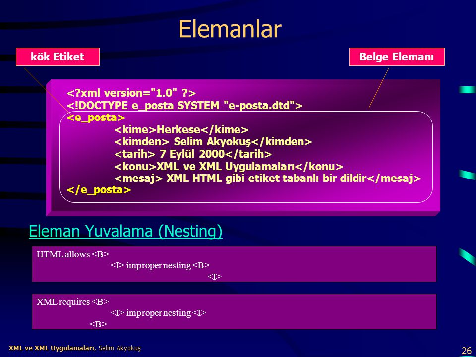 26 XML ve XML Uygulamaları, Selim Akyokuş XML ve XML Uygulamaları, Selim Akyokuş Elemanlar Eleman Yuvalama (Nesting) Herkese Selim Akyokuş 7 Eylül 200