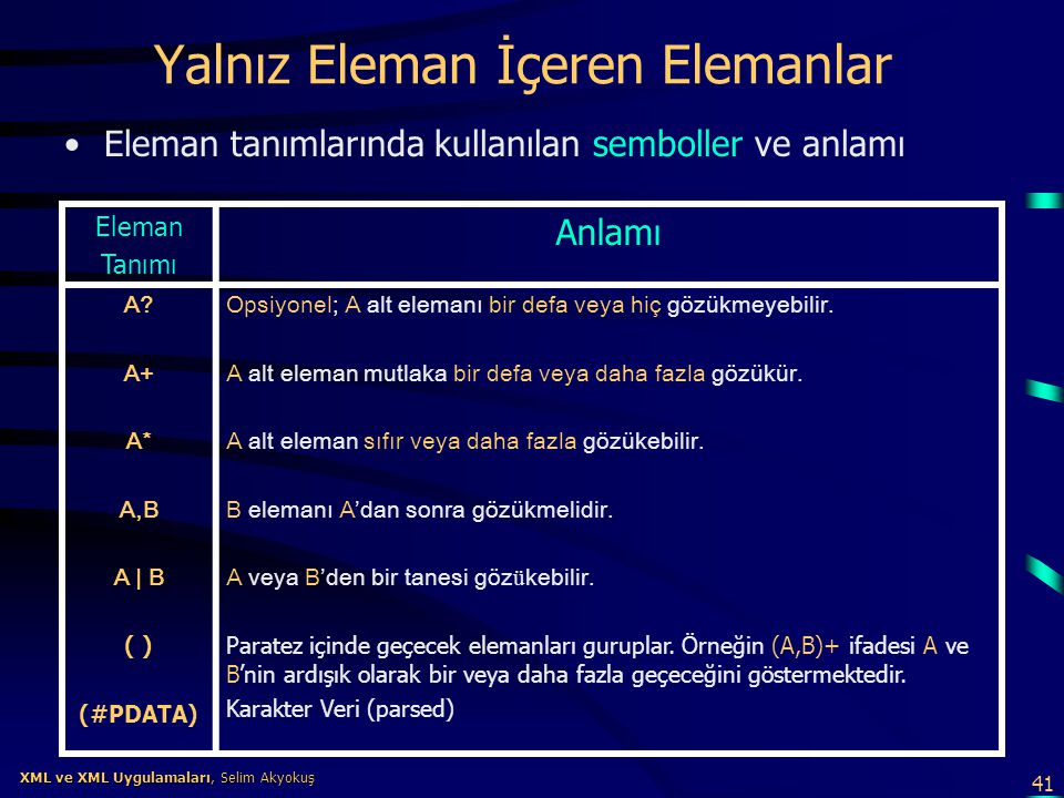 41 XML ve XML Uygulamaları, Selim Akyokuş XML ve XML Uygulamaları, Selim Akyokuş Yalnız Eleman İçeren Elemanlar •Eleman tanımlarında kullanılan sembol