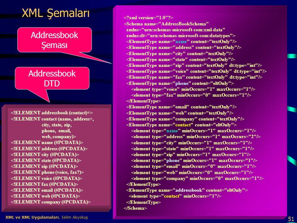 51 XML ve XML Uygulamaları, Selim Akyokuş XML ve XML Uygulamaları, Selim Akyokuş XML Şemaları <Schema name=