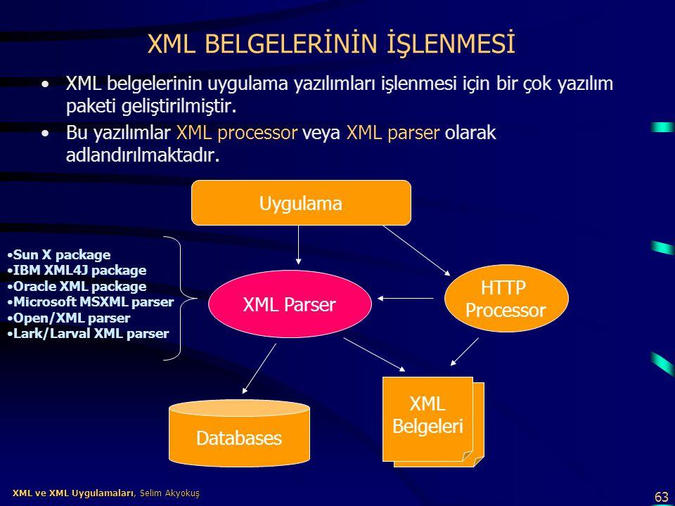 63 XML ve XML Uygulamaları, Selim Akyokuş XML ve XML Uygulamaları, Selim Akyokuş XML BELGELERİNİN İŞLENMESİ •XML belgelerinin uygulama yazılımları işl