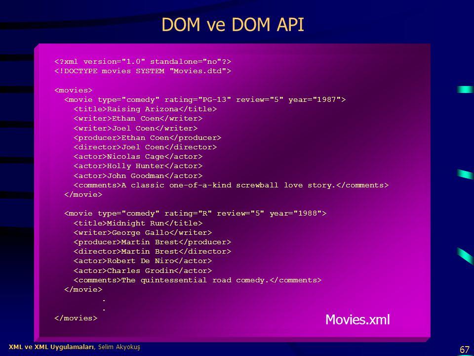 67 XML ve XML Uygulamaları, Selim Akyokuş XML ve XML Uygulamaları, Selim Akyokuş DOM ve DOM API Raising Arizona Ethan Coen Joel Coen Ethan Coen Joel C