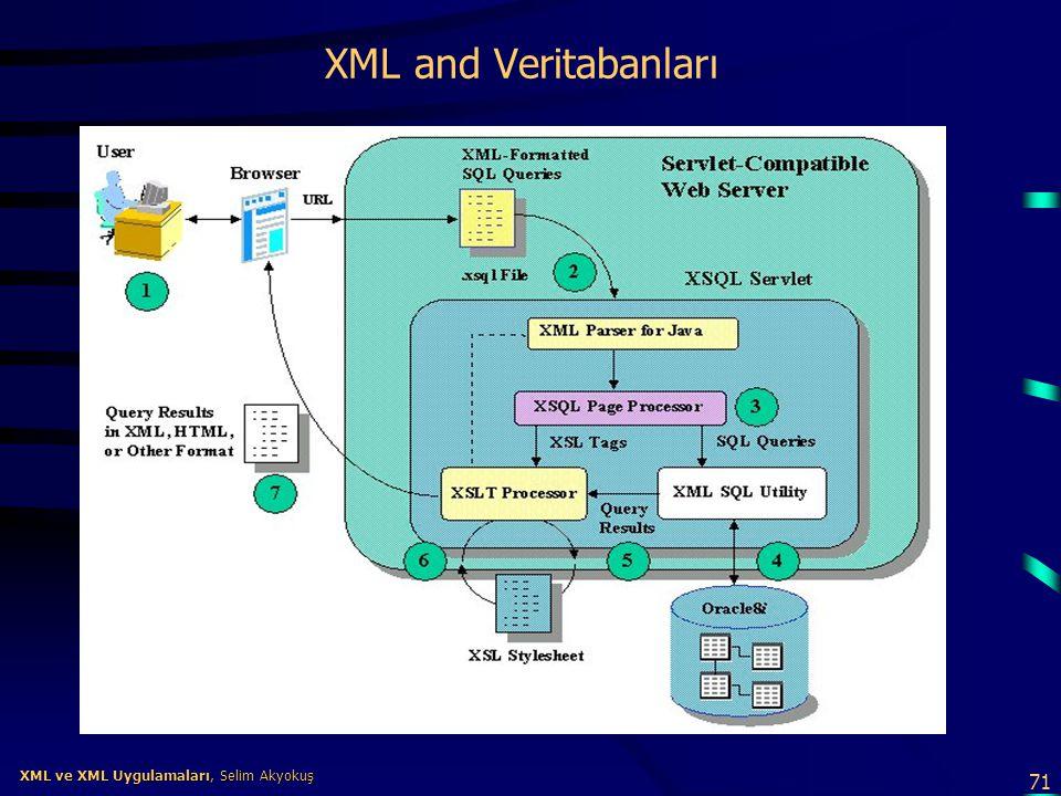 71 XML ve XML Uygulamaları, Selim Akyokuş XML ve XML Uygulamaları, Selim Akyokuş XML and Veritabanları