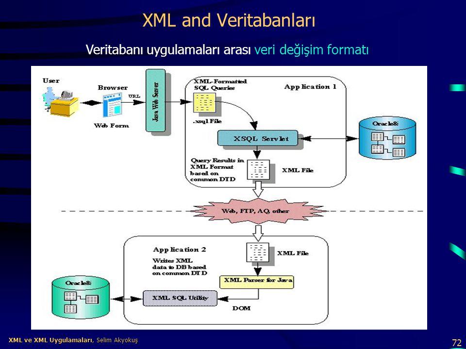 72 XML ve XML Uygulamaları, Selim Akyokuş XML ve XML Uygulamaları, Selim Akyokuş XML and Veritabanları Veritabanı uygulamaları arası veri değişim form