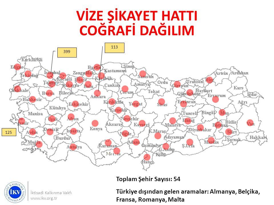 Toplam Şehir Sayısı: 54 Türkiye dışından gelen aramalar: Almanya, Belçika, Fransa, Romanya, Malta 399 125 113 İktisadi Kalkınma Vakfı www.ikv.org.tr V