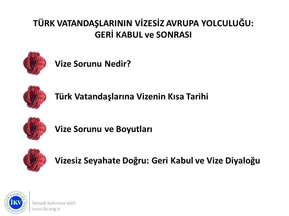 Vize Sorunu Nedir? Türk Vatandaşlarına Vizenin Kısa Tarihi Vize Sorunu ve Boyutları Vizesiz Seyahate Doğru: Geri Kabul ve Vize Diyaloğu İktisadi Kalkı