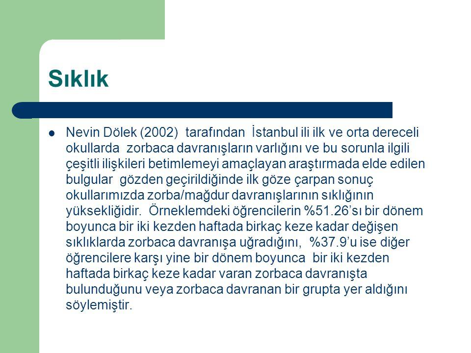 Sıklık  Nevin Dölek (2002) tarafından İstanbul ili ilk ve orta dereceli okullarda zorbaca davranışların varlığını ve bu sorunla ilgili çeşitli ilişki