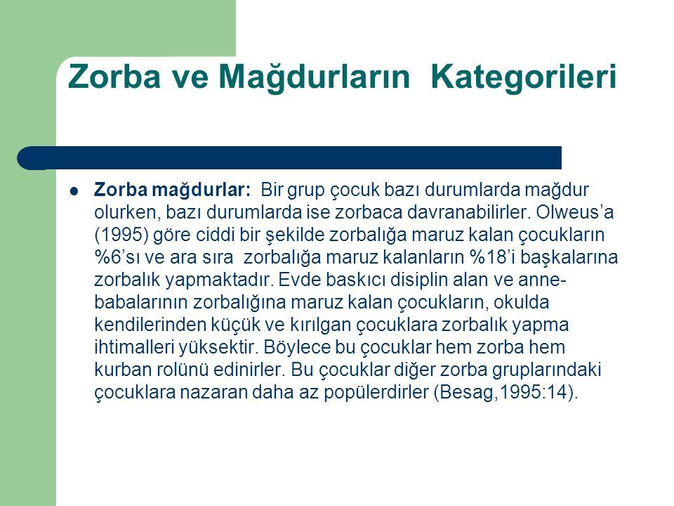 Zorba ve Mağdurların Kategorileri  Zorba mağdurlar: Bir grup çocuk bazı durumlarda mağdur olurken, bazı durumlarda ise zorbaca davranabilirler. Olweu
