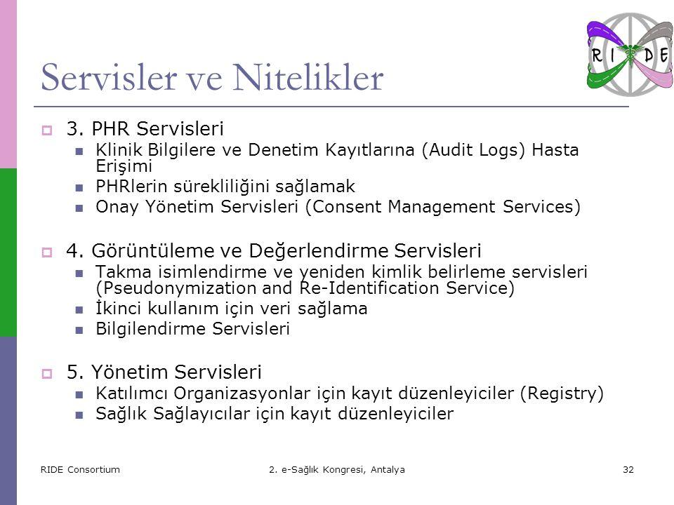 RIDE Consortium2.e-Sağlık Kongresi, Antalya32 Servisler ve Nitelikler  3.